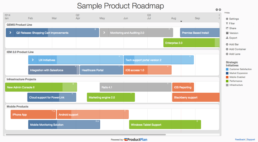 The Value Driven Product Roadmap A New Approach Omri Ziv - Company roadmap template